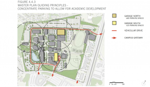 Photo Credit: Montgomery College 2006-2016 Facilities Master Plan