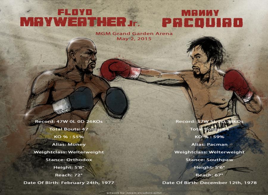 Mayweather Pacquiao