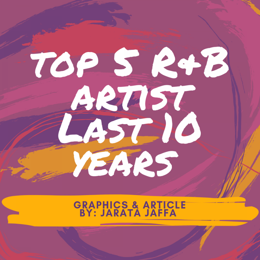 Top 5 R&B artist last 10 years