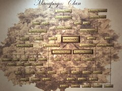 Macapagal Family Tree